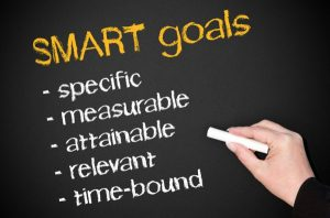 The Importance of Using SMART Goals